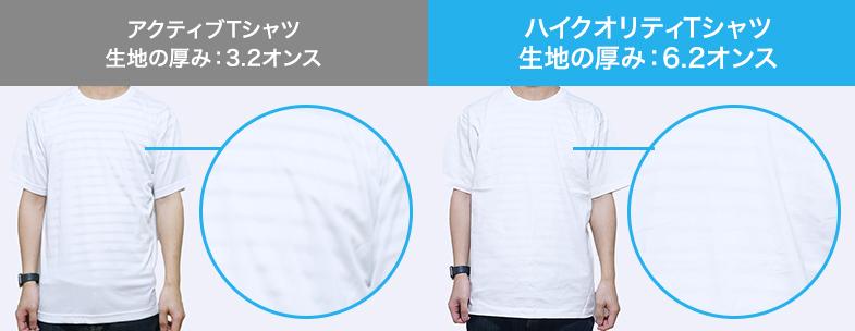 アクティブTシャツ(3.2オンス)とハイクオリティTシャツ(6.2オンス)の透け感比較