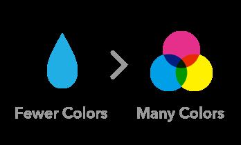 色数が多いと割高になる