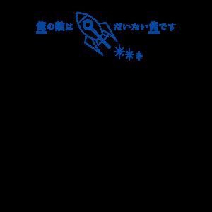 アニメ名言Tシャツデザイン