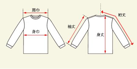 オープンエンドマックスウェイトロングスリーブTシャツ(リブ有り)の測り方画像