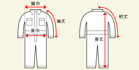定番つなぎの測り方画像
