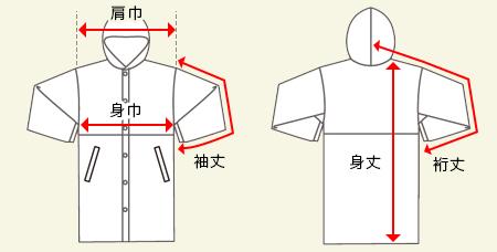 T/Cモッズコート(一重)の測り方画像