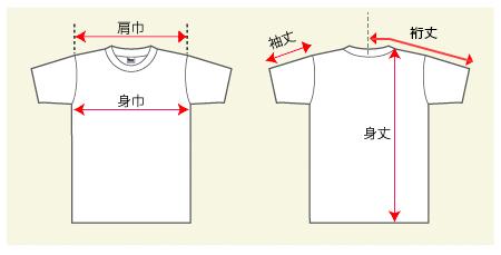 フルグラフィックTシャツ(全面プリント)の測り方画像