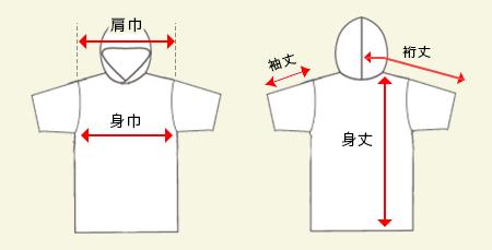 ヘビーウェイトフーディTシャツの測り方画像