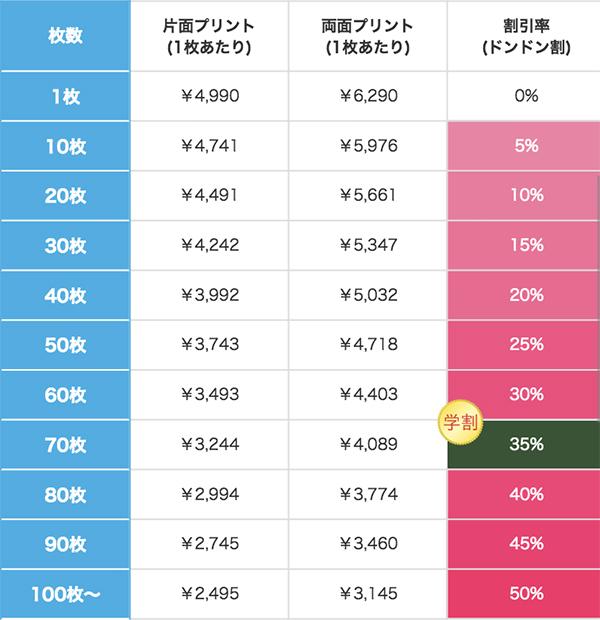 ファインフレンチテリークルーネックショートスリーブスウェットの割引価格表