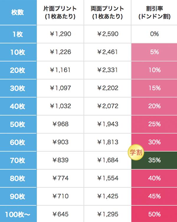ナチュラルファイルバッグの割引価格
