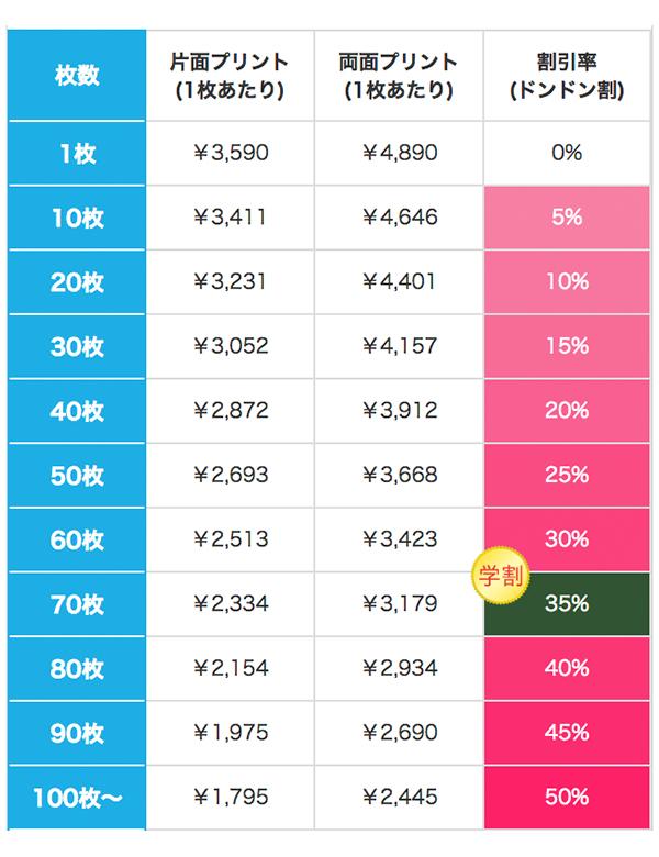ウィメンズドルマンワンピースの価格表