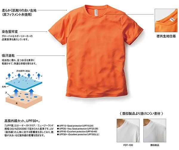 ファンクショナルドライTシャツの機能詳細