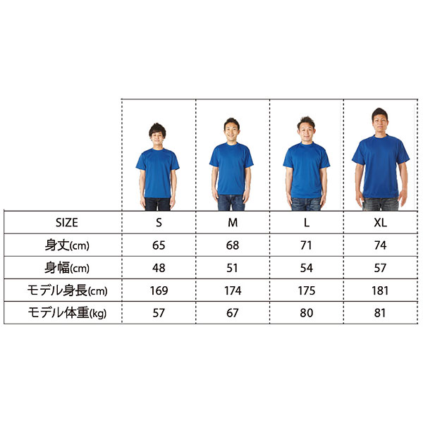 即日ドライTシャツの着用感 (※Tシャツは着色しています)