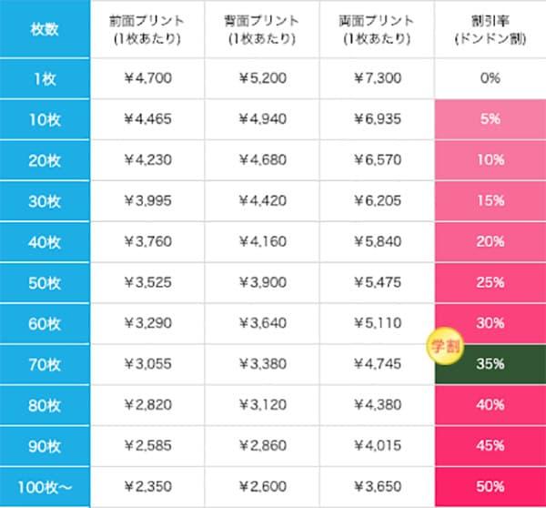 ミドルウェイトスウェットフルジップパーカーの価格表