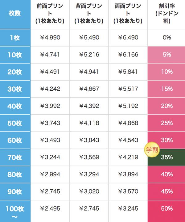 スタンダードP/Oパーカの割引価格表