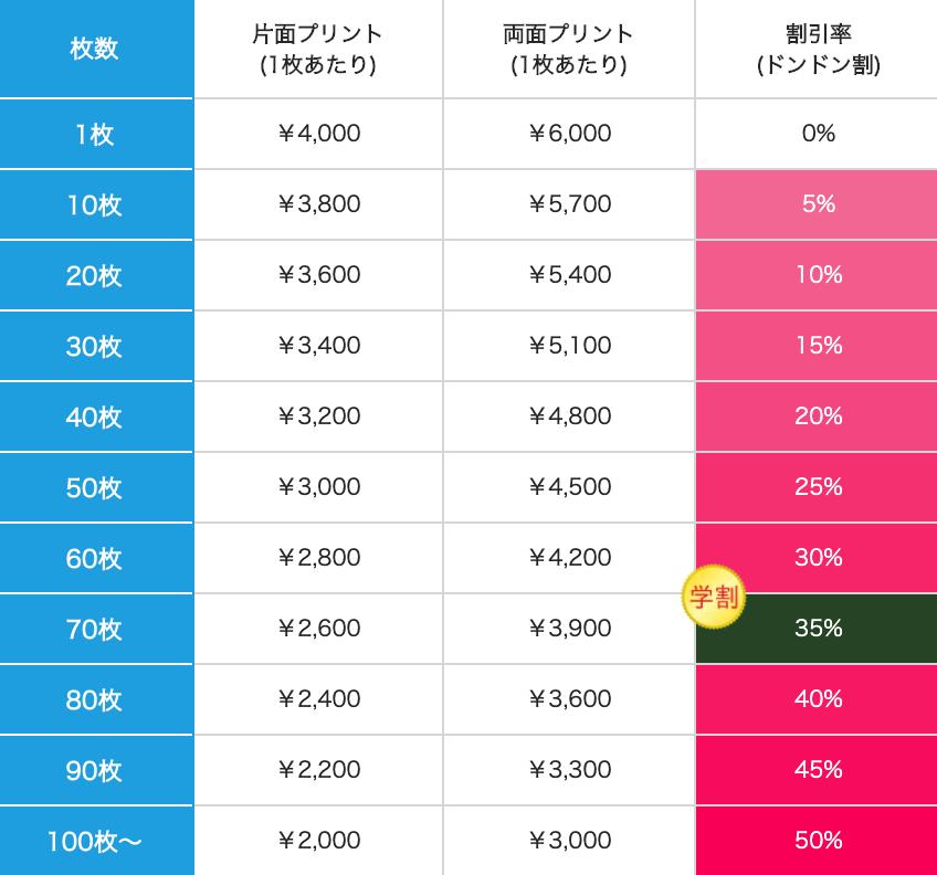 ミドルウェイトクルーネックスウェットの価格表