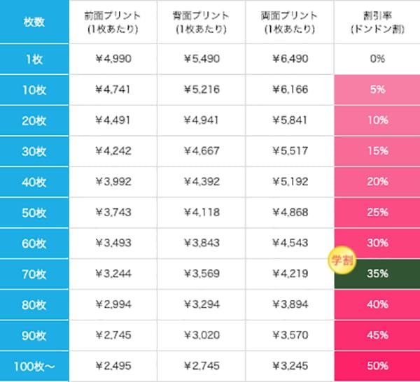 ドライスウェットプルオーバーパーカーの価格表