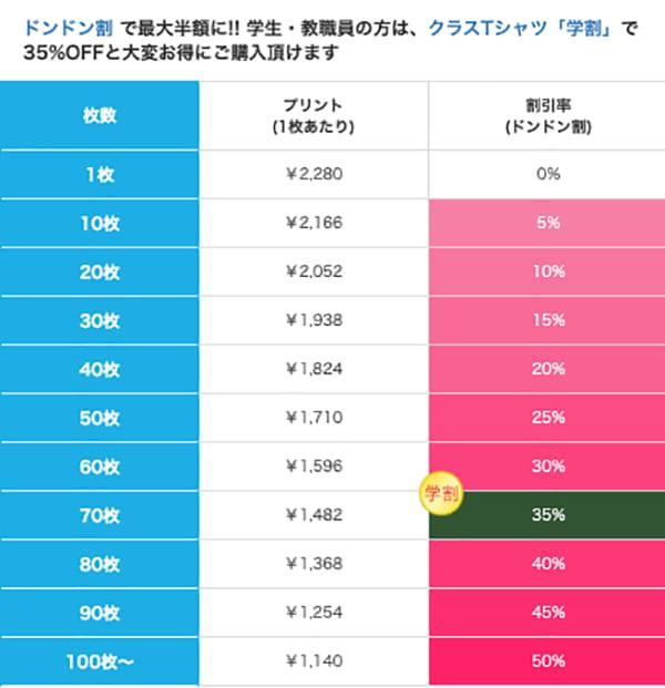 メッシュキャップの価格表
