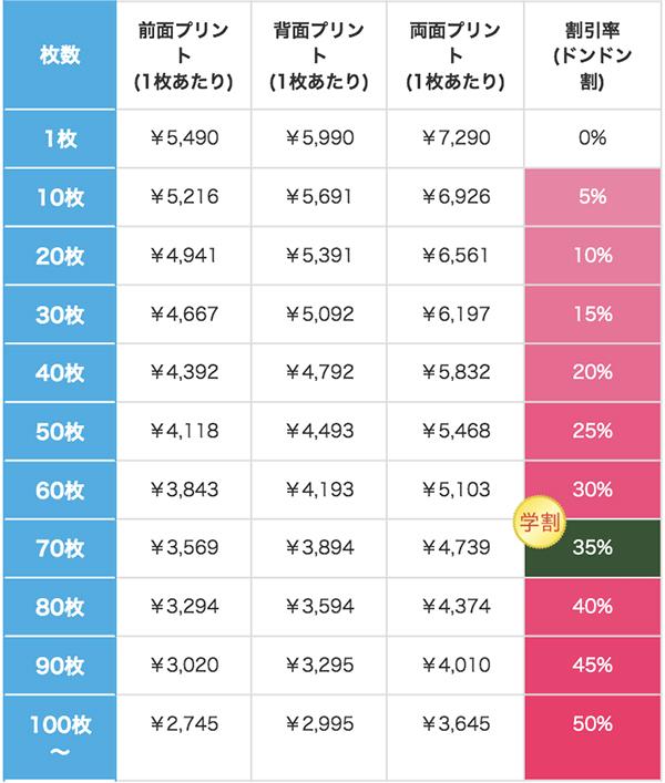 ヘビーウェイトP/Oパーカーの割引価格表