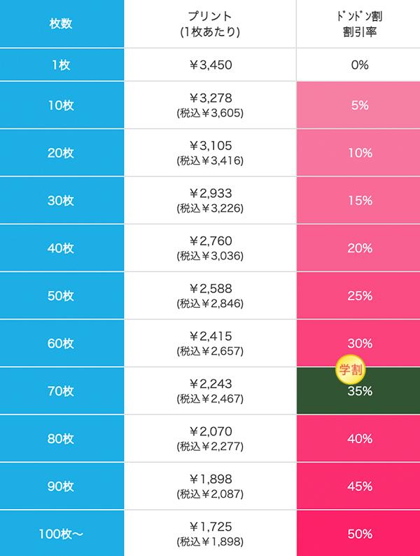 ビッグライトフェイスランタンの価格
