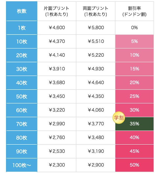 スタンダードスウェットシャツの価格表