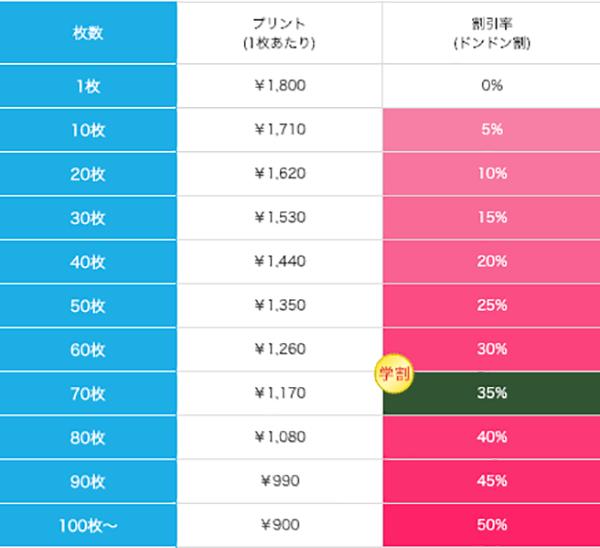 ライトマフラータオルの価格表