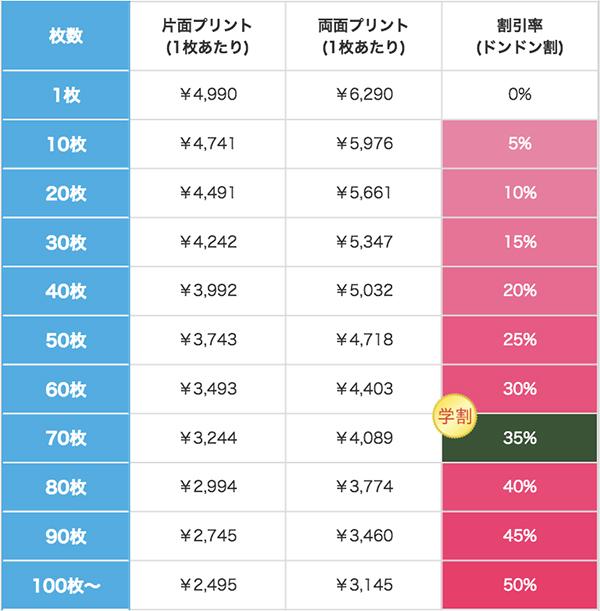 レギュラーパイルクルーネックスウェットの割引価格表