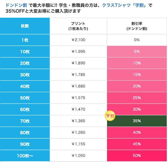 2トーンマグカップI&Hの価格表