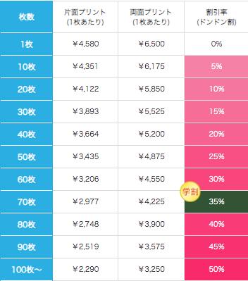 ドライベースボールシャツの価格表