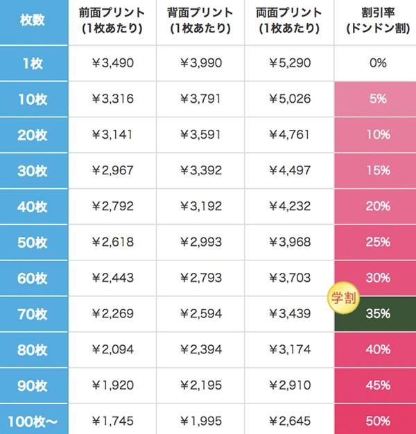ドライレイヤードポロシャツの割引価格表