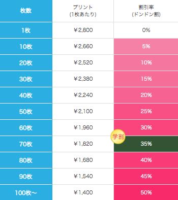 全面インクジェットマフラータオルの価格表
