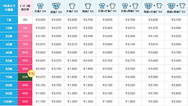 ビッグシルエットロングスリーブTシャツの価格