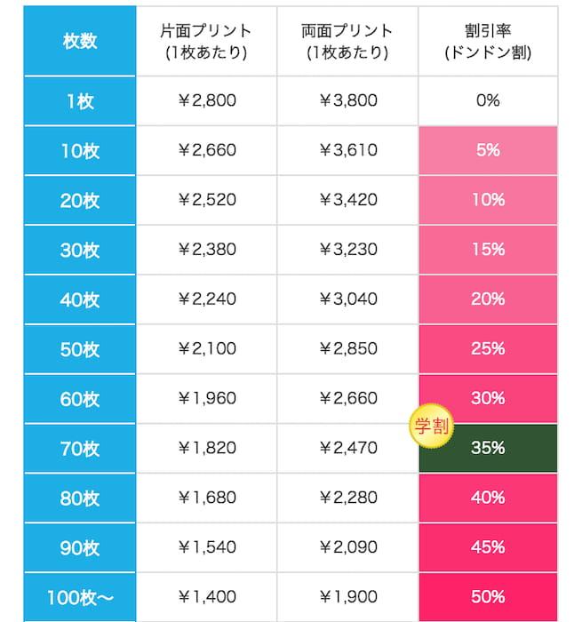 オープンエンドマックスウェイトバインダーネックTシャツの価格表