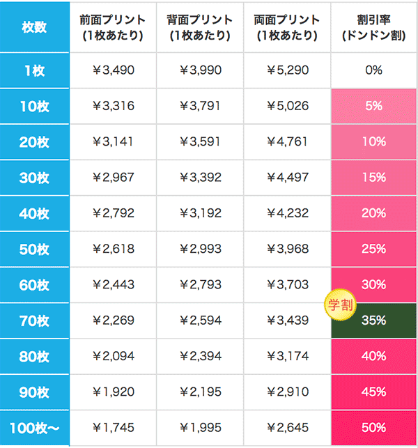 ドライカノコユーティリティーポロシャツの割引価格