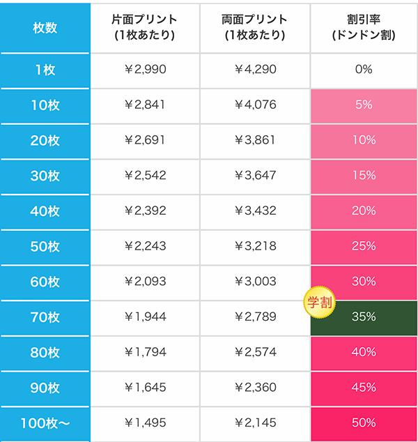 ビックシルエットTシャツの価格表