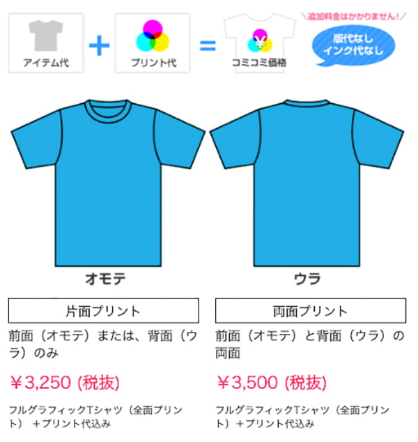 フルグラフィックTシャツ(全面プリント)の価格