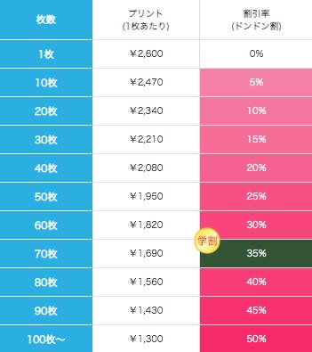 全面インクジェットフェイスタオルの価格表