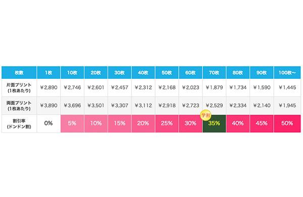 ライトスウェットハーフパンツの価格表