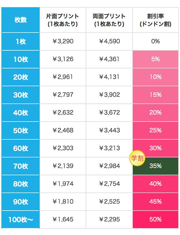 ファイバードライビブスの価格表