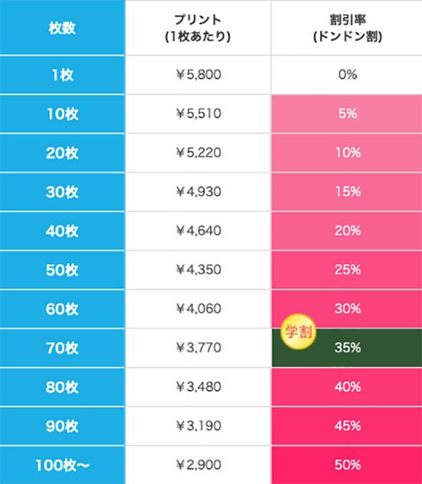 フルカラーステンレスサーモタンブラーの価格