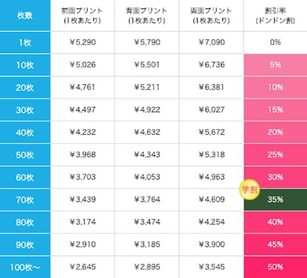 ドライスウェットフルジップパーカーの価格表