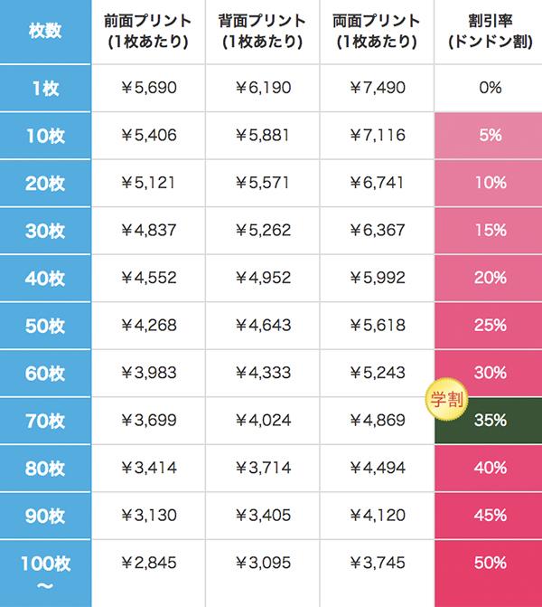 ピグメントダイスウェットプルオーバーパーカーの割引価格表