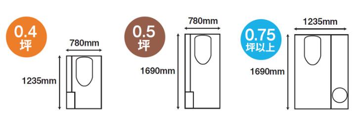 トイレ空間は0.4坪、0.5坪、0.75坪の広さになっていることがほとんど