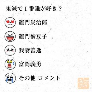 「鬼滅で1番誰が好き?」という質問のスタンプアンケ画像