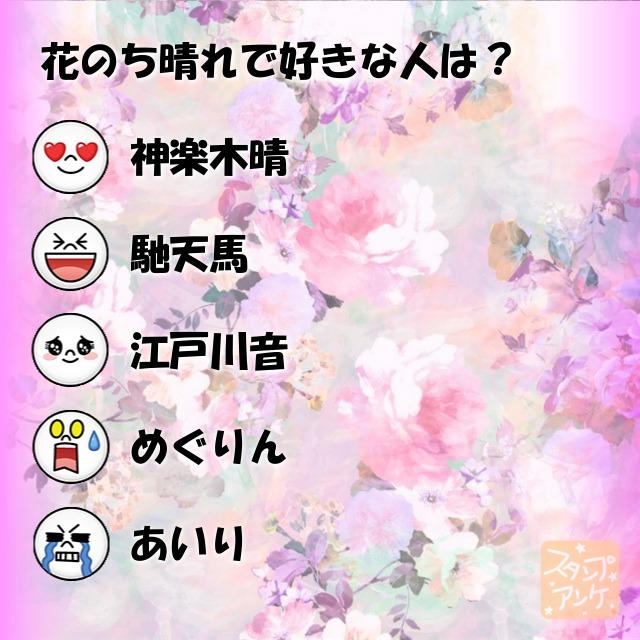 「花のち晴れで好きな人は?」という質問のスタンプアンケ画像