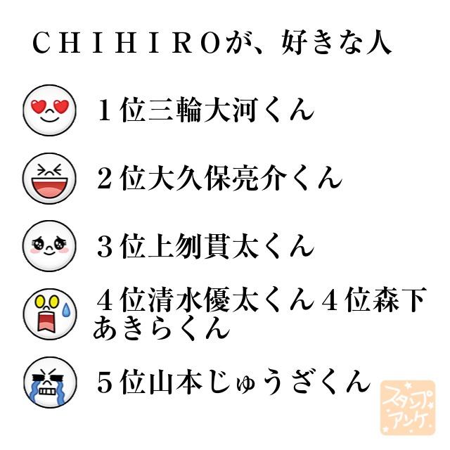 「CHIHIROが、好きな人」と言う質問、ハートスタで「1位三輪大河くん」と言う回答、笑いスタで「2位大久保亮介くん」と言う回答、照れスタで「3位上刎貫太くん」と言う回答、驚きスタで「4位清水優太くん4位森下あきらくん」と言う回答、泣きスタで「5位山本じゅうざくん」と言う回答のスタンプアンケ画像