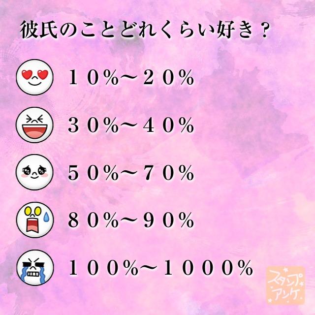 「彼氏のことどれくらい好き?」と言う質問、ハートスタで「10%〜20%」と言う回答、笑いスタで「30%〜40%」と言う回答、照れスタで「50%〜70%」と言う回答、驚きスタで「80%〜90%」と言う回答、泣きスタで「100%〜1000%」と言う回答のスタンプアンケ画像