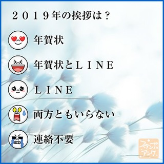 「2019年の挨拶は?」という質問のスタンプアンケ画像