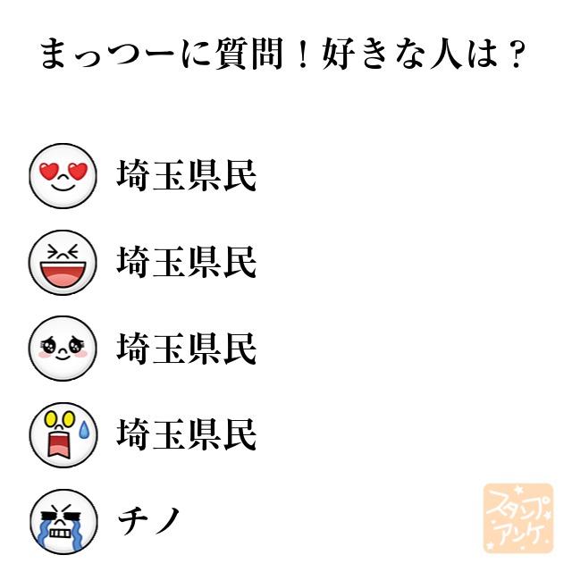 「まっつーに質問!好きな人は?」と言う質問、ハートスタで「埼玉県民」と言う回答、笑いスタで「埼玉県民」と言う回答、照れスタで「埼玉県民」と言う回答、驚きスタで「埼玉県民」と言う回答、泣きスタで「チノ」と言う回答のスタンプアンケ画像