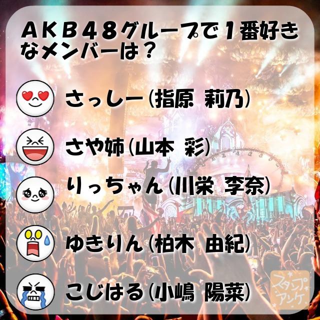 「AKB48グループで1番好きなメンバーは?」と言う質問、ハートスタで「さっしー(指原 莉乃)」と言う回答、笑いスタで「さや姉(山本 彩) 」と言う回答、照れスタで「りっちゃん(川栄 李奈)」と言う回答、驚きスタで「ゆきりん(柏木 由紀)」と言う回答、泣きスタで「こじはる(小嶋 陽菜)」と言う回答のスタンプアンケ画像