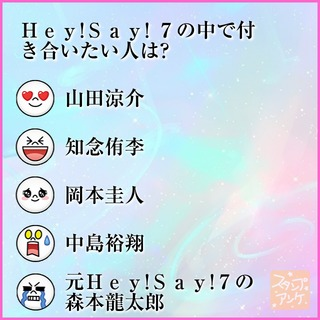 「Hey!Say! 7の中で付き合いたい人は?」という質問のスタンプアンケ画像