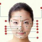 顔にあるほくろの位置により占うのが、ほくろ占い。男女で違います。のサムネイル画像