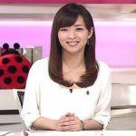 ついに結婚か!?伊藤綾子アナウンサーの噂の熱愛彼氏とは?のサムネイル画像