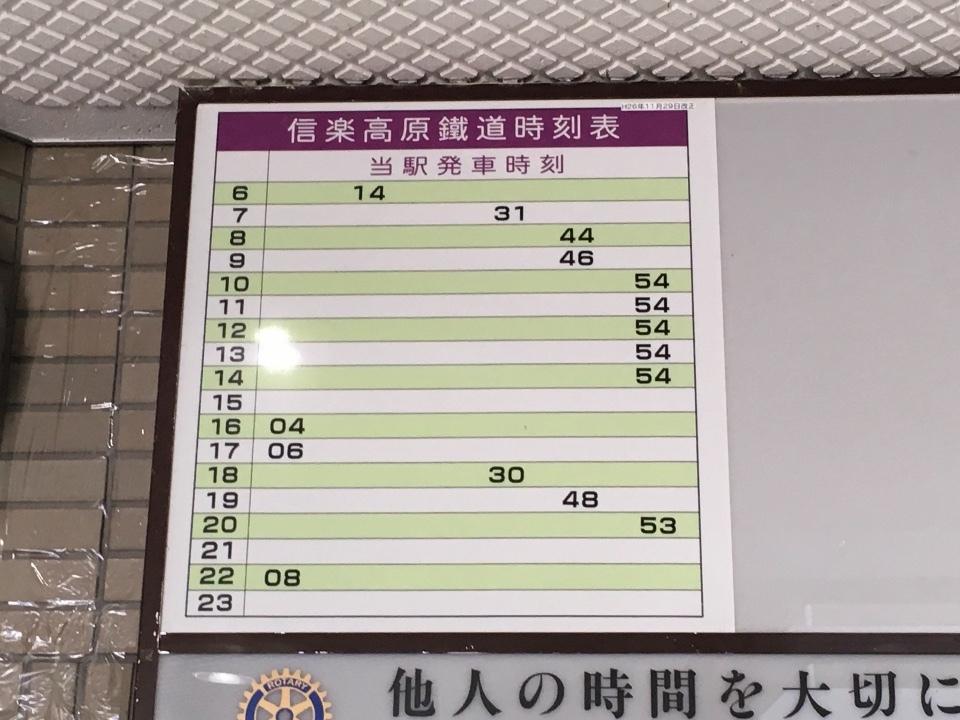 信楽高原駅④ 時刻表